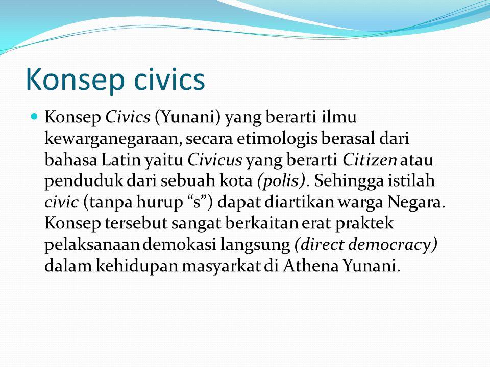 Konsep civics