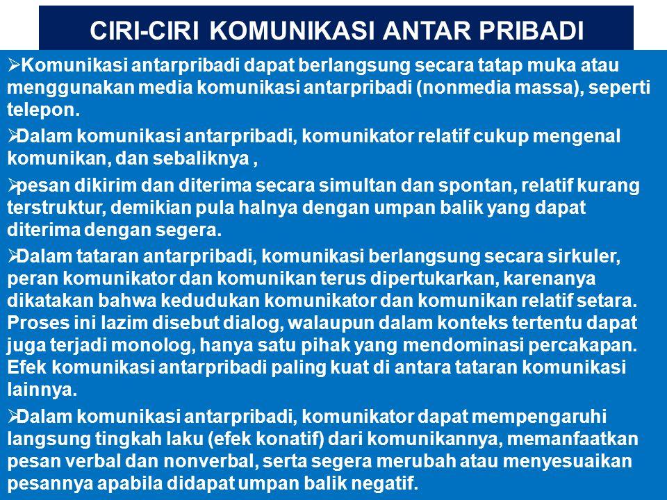 CIRI-CIRI KOMUNIKASI ANTAR PRIBADI
