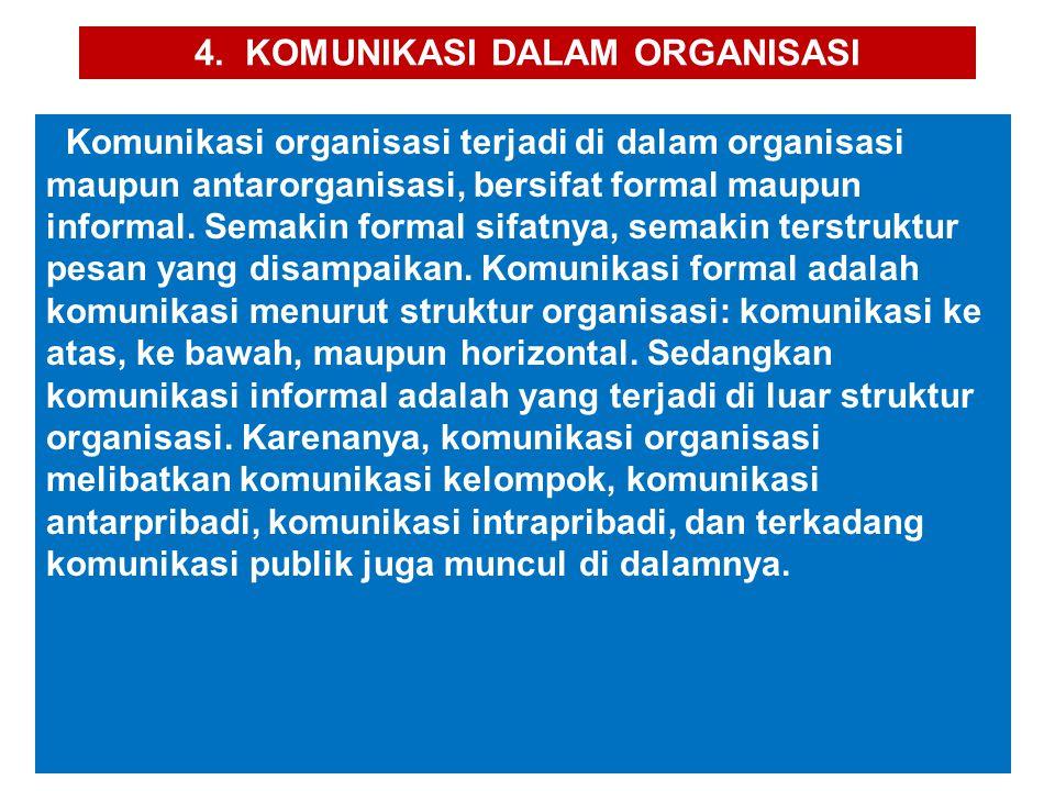 4. KOMUNIKASI DALAM ORGANISASI