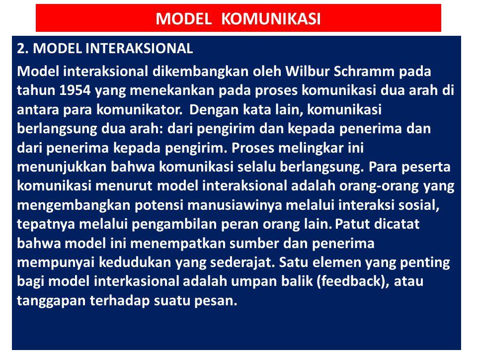 MODEL KOMUNIKASI # 2. MODEL INTERAKSIONAL
