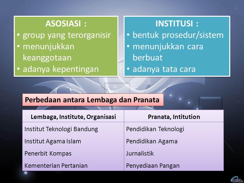 Lembaga, Institute, Organisasi