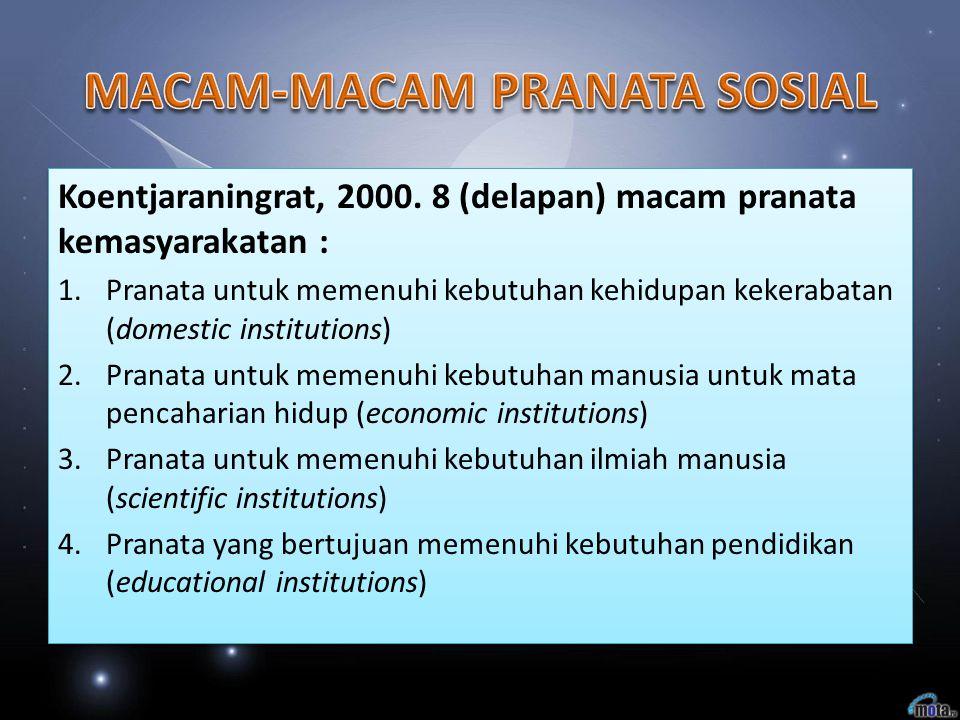 MACAM-MACAM PRANATA SOSIAL