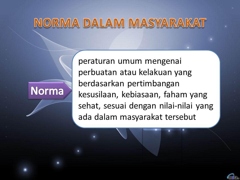 NORMA DALAM MASYARAKAT