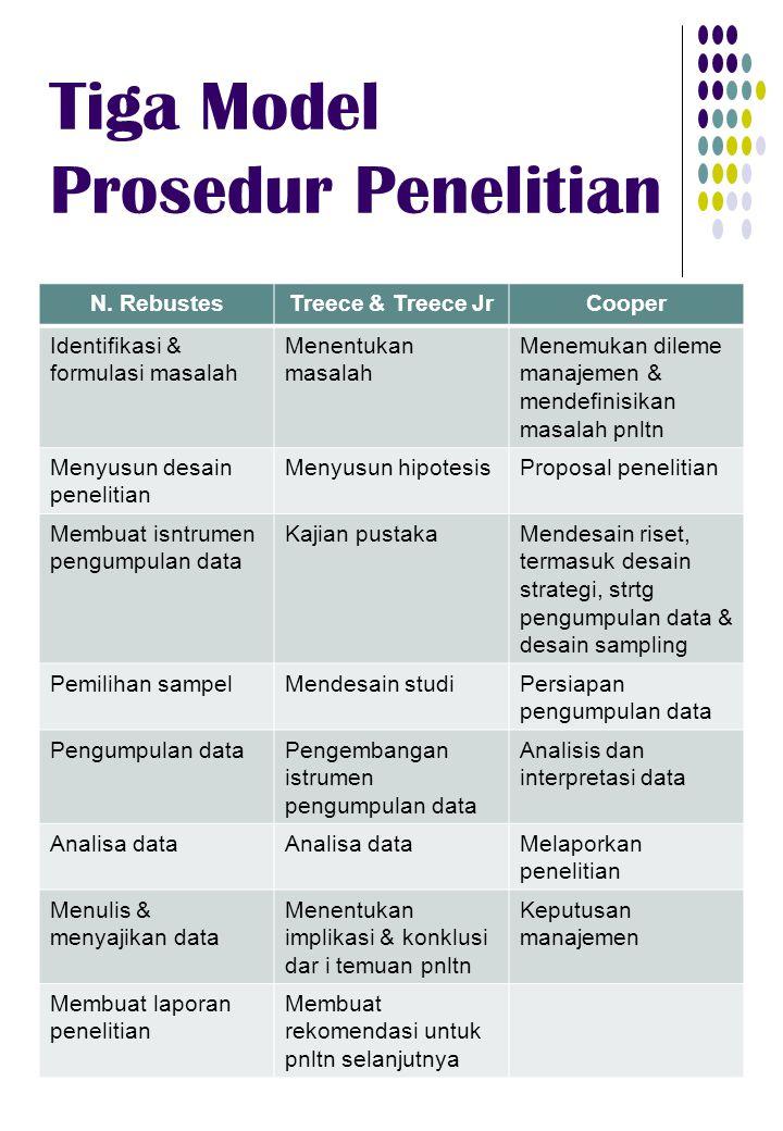 Tiga Model Prosedur Penelitian