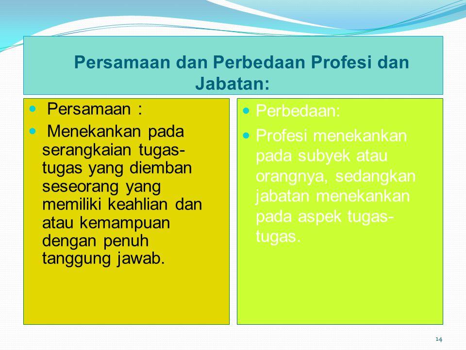 Persamaan dan Perbedaan Profesi dan Jabatan: