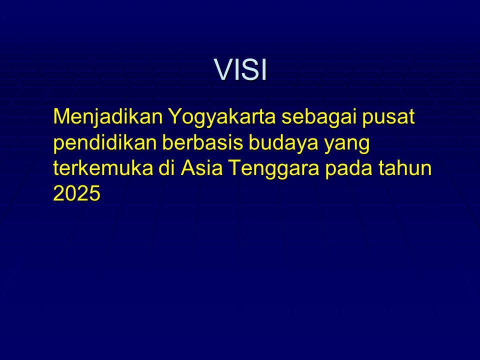 VISI Menjadikan Yogyakarta sebagai pusat pendidikan berbasis budaya yang terkemuka di Asia Tenggara pada tahun 2025.