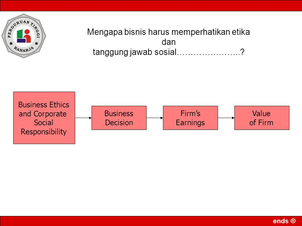 Mengapa bisnis harus memperhatikan etika dan