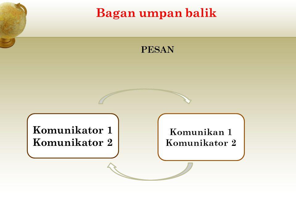 Bagan umpan balik Komunikator 1 Komunikator 2 PESAN Komunikan 1