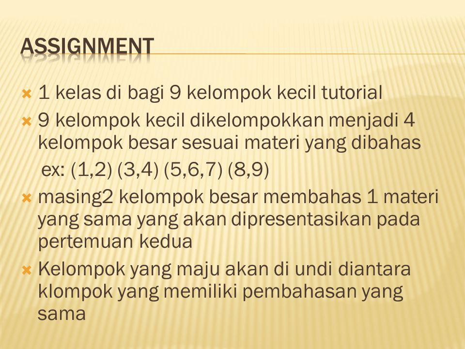 assignment 1 kelas di bagi 9 kelompok kecil tutorial