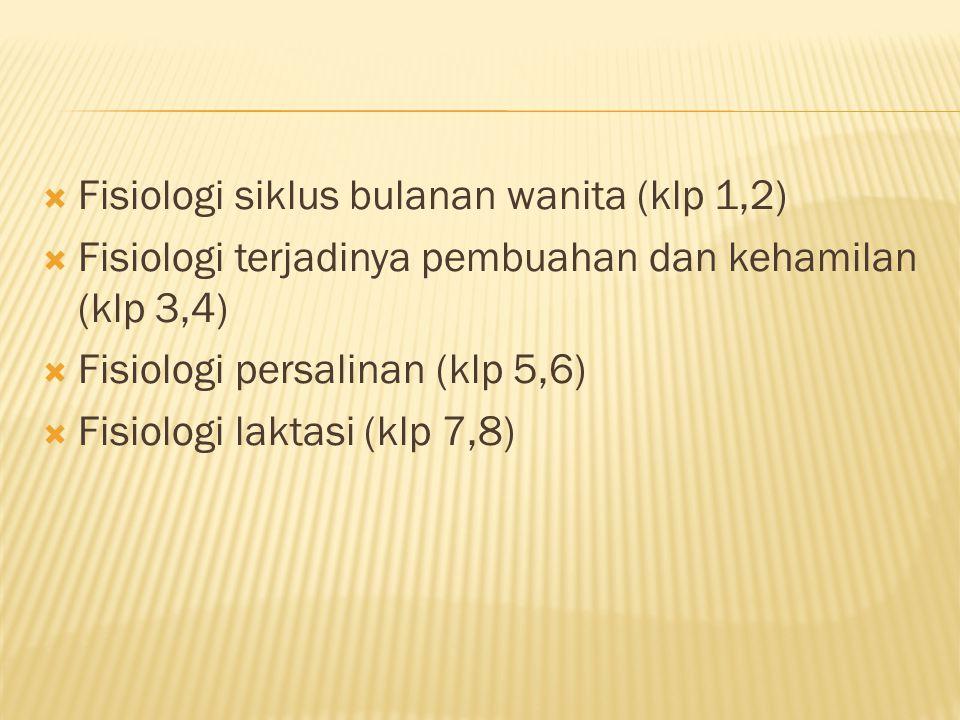 Fisiologi siklus bulanan wanita (klp 1,2)