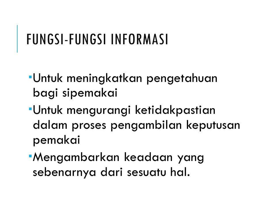 Fungsi-fungsi Informasi