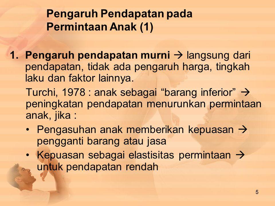 Pengaruh Pendapatan pada Permintaan Anak (1)