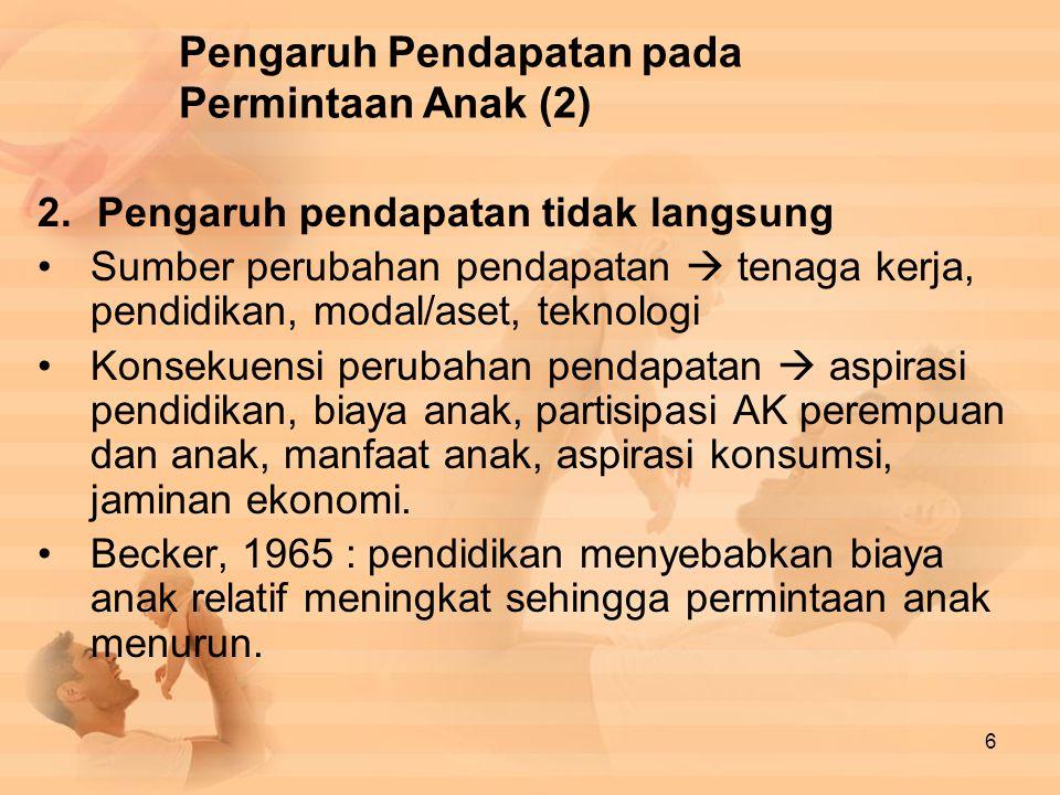 Pengaruh Pendapatan pada Permintaan Anak (2)