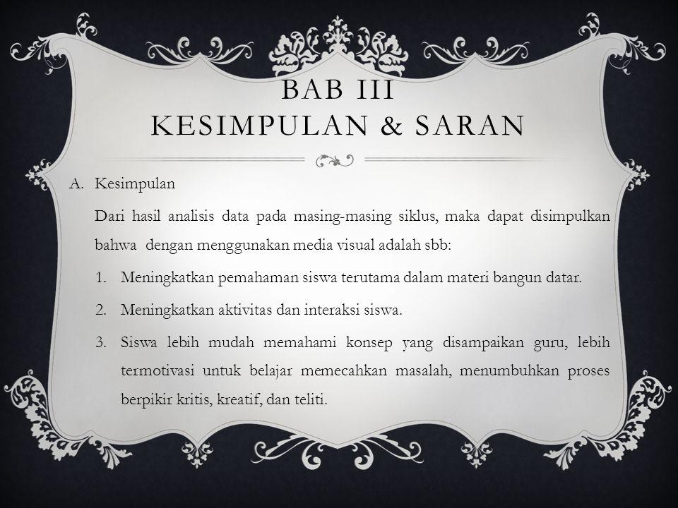 BAB III KESIMPULAN & SARAN