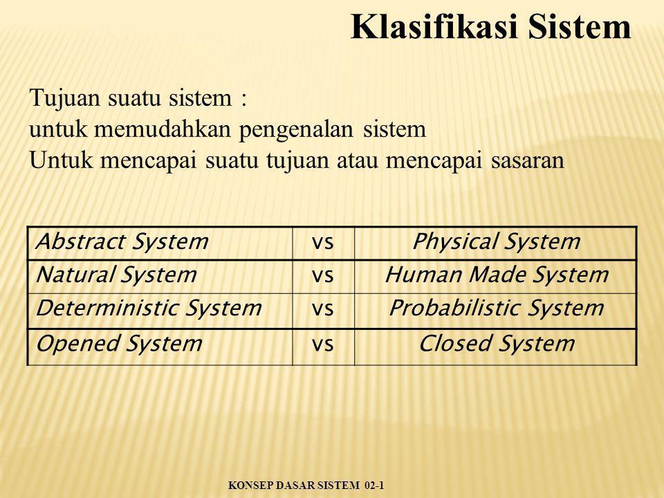 Klasifikasi Sistem Tujuan suatu sistem :