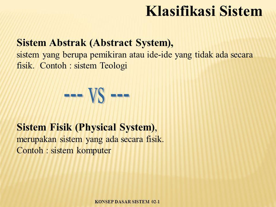 Klasifikasi Sistem --- vs --- Sistem Abstrak (Abstract System),