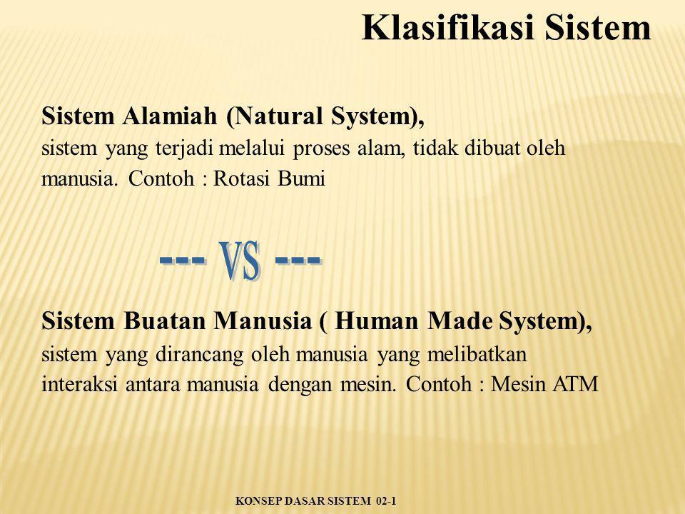Klasifikasi Sistem --- vs --- Sistem Alamiah (Natural System),