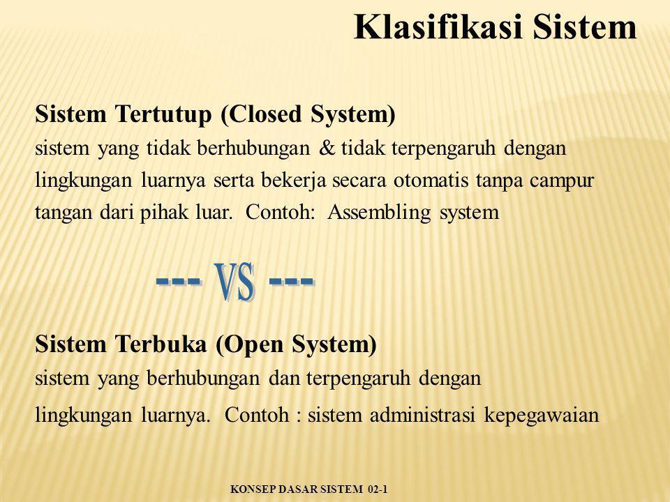 Klasifikasi Sistem --- vs --- Sistem Tertutup (Closed System)