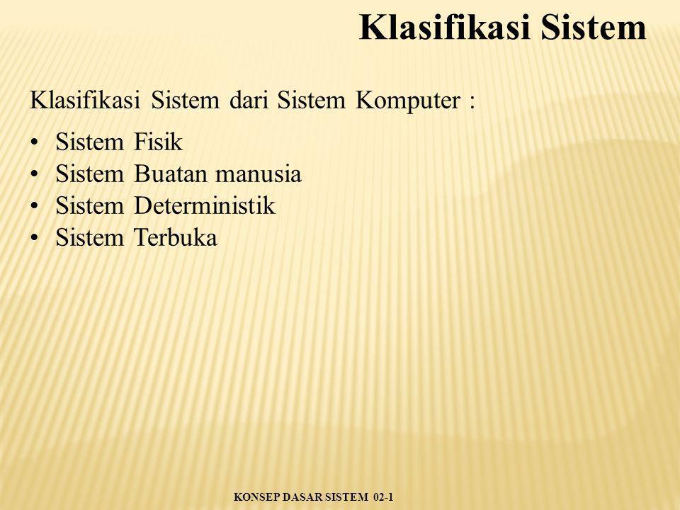 Klasifikasi Sistem Klasifikasi Sistem dari Sistem Komputer :