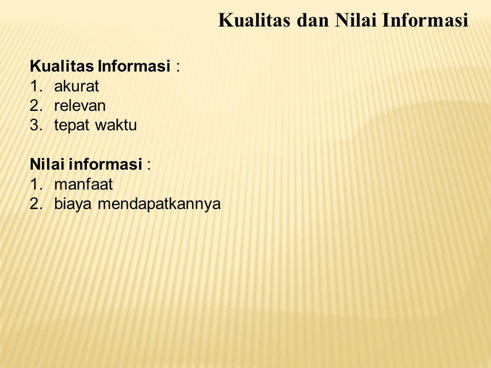 Kualitas dan Nilai Informasi
