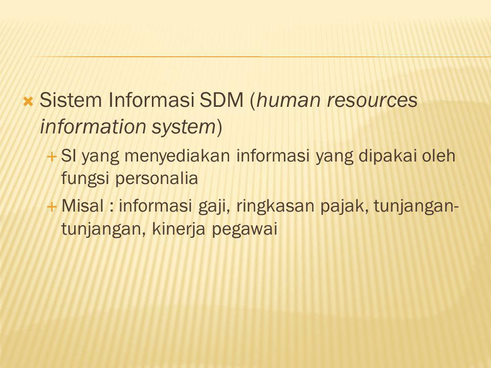 Sistem Informasi SDM (human resources information system)