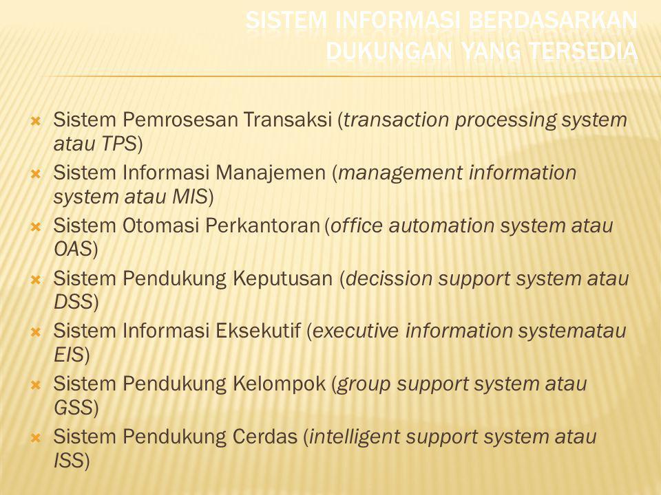 Sistem Informasi berdasarkan dukungan yang tersedia