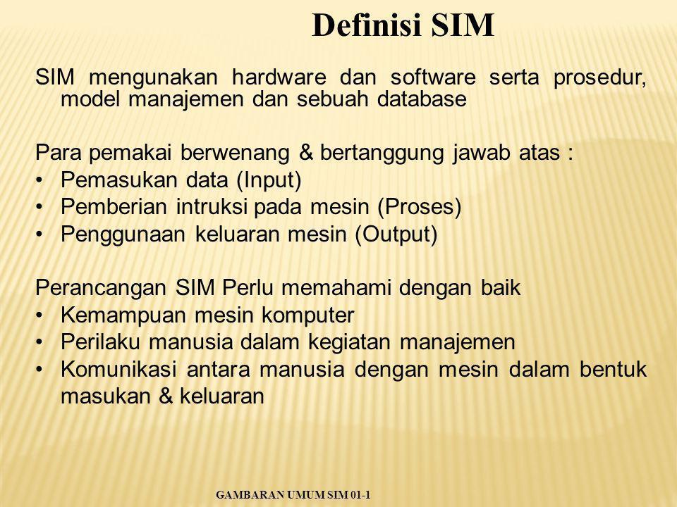 Definisi SIM SIM mengunakan hardware dan software serta prosedur, model manajemen dan sebuah database.