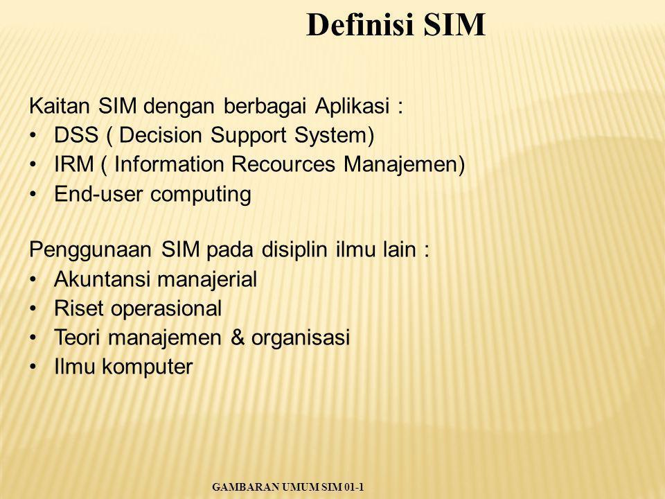 Definisi SIM Kaitan SIM dengan berbagai Aplikasi :