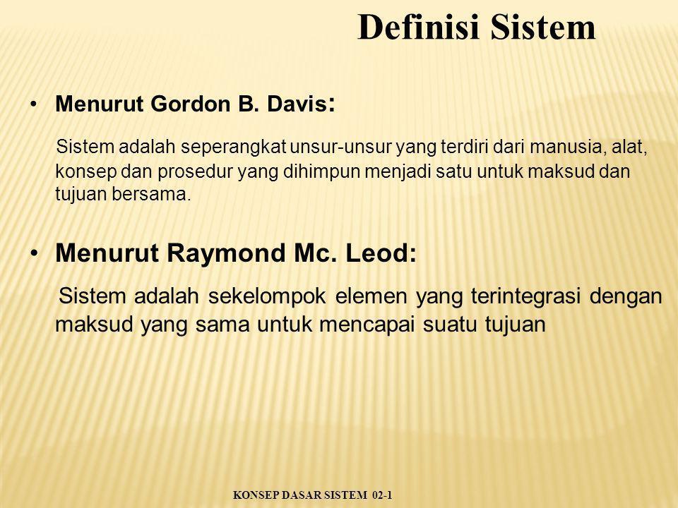 Definisi Sistem Menurut Gordon B. Davis:
