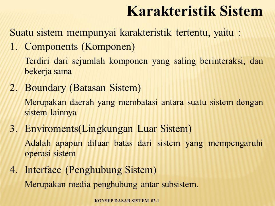 Karakteristik Sistem Suatu sistem mempunyai karakteristik tertentu, yaitu : 1. Components (Komponen)