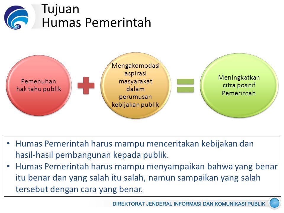 Tujuan Humas Pemerintah