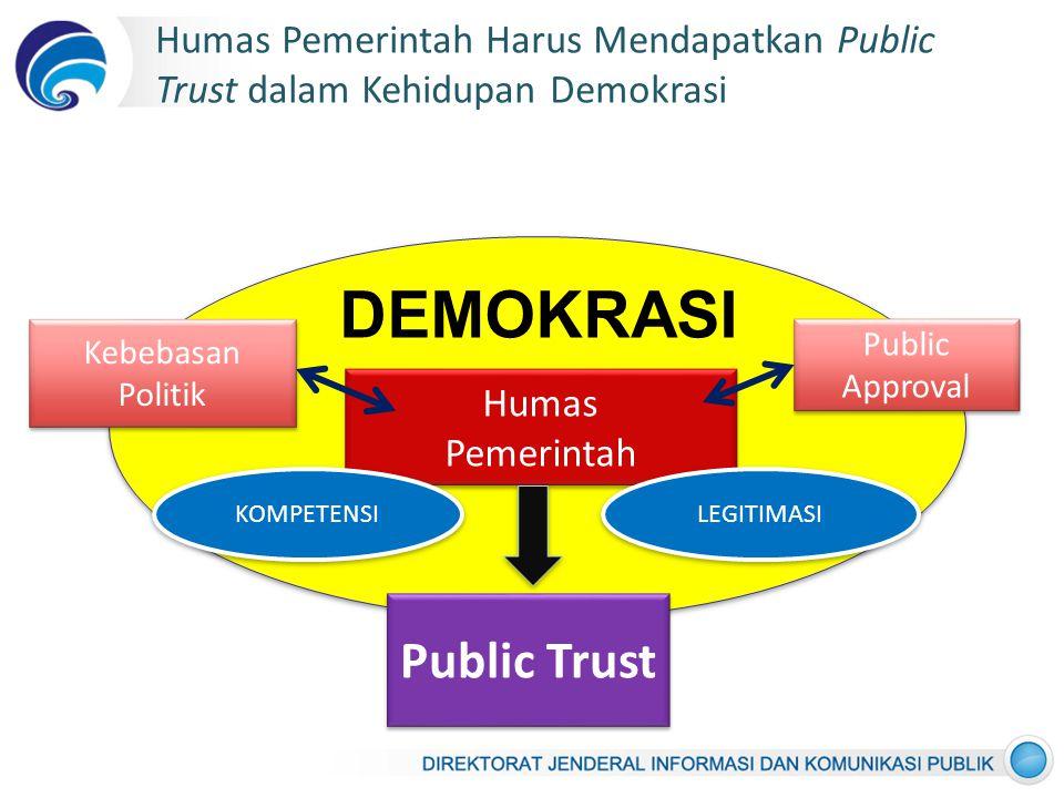 DEMOKRASI Public Trust