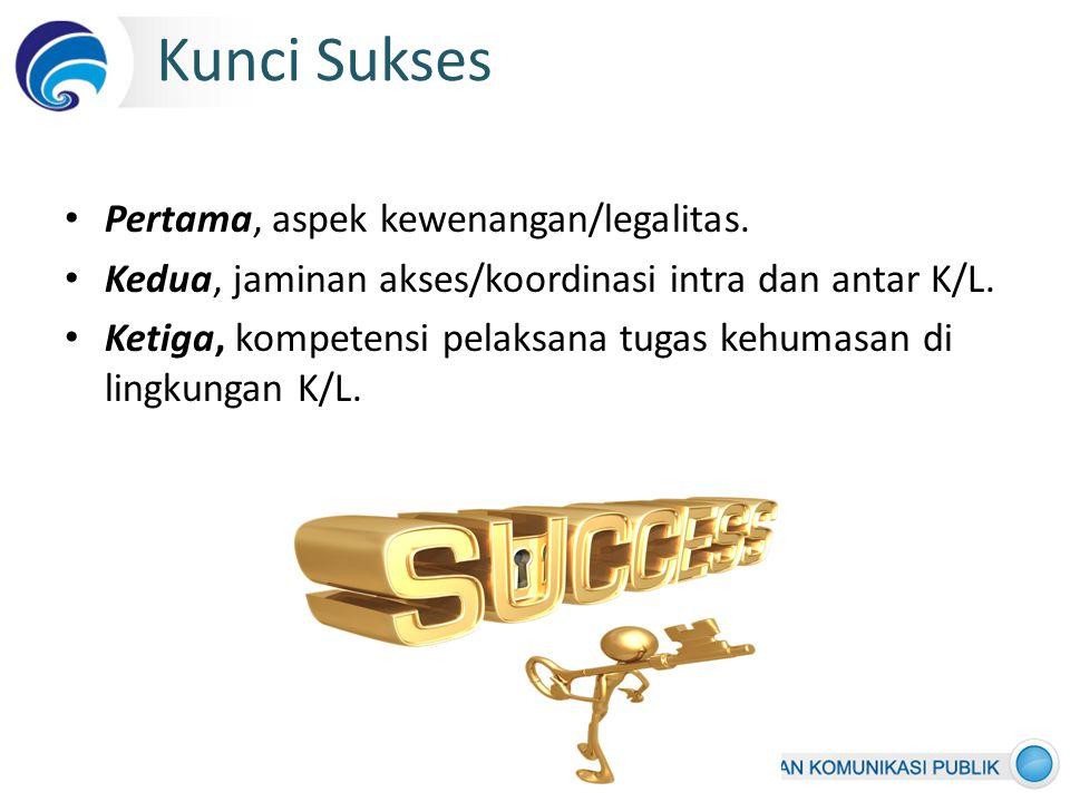 Kunci Sukses Pertama, aspek kewenangan/legalitas.