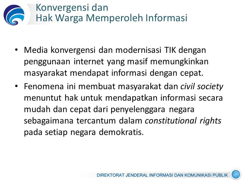 Konvergensi dan Hak Warga Memperoleh Informasi