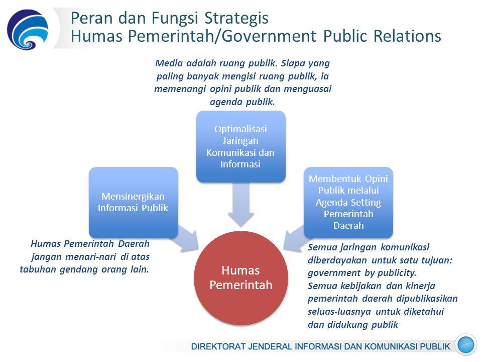 Peran dan Fungsi Strategis Humas Pemerintah/Government Public Relations