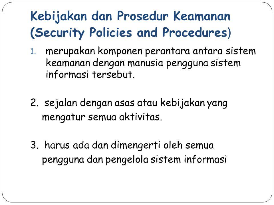Kebijakan dan Prosedur Keamanan (Security Policies and Procedures)