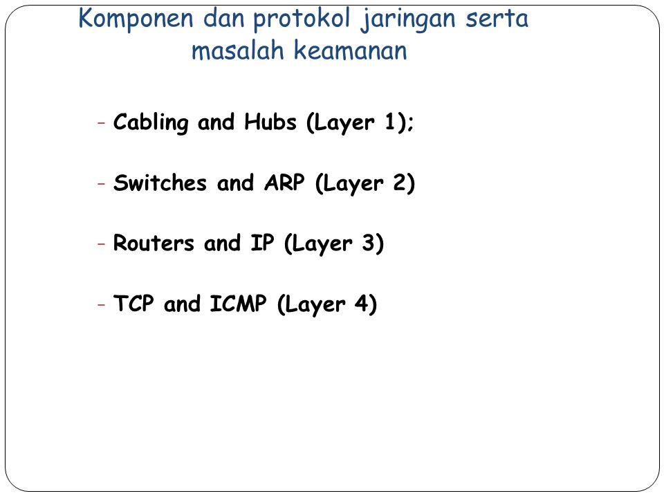 Komponen dan protokol jaringan serta masalah keamanan