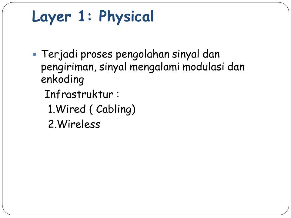 Layer 1: Physical Terjadi proses pengolahan sinyal dan pengiriman, sinyal mengalami modulasi dan enkoding.