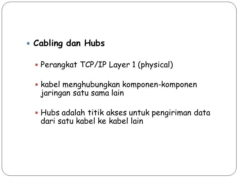 Cabling dan Hubs Perangkat TCP/IP Layer 1 (physical)