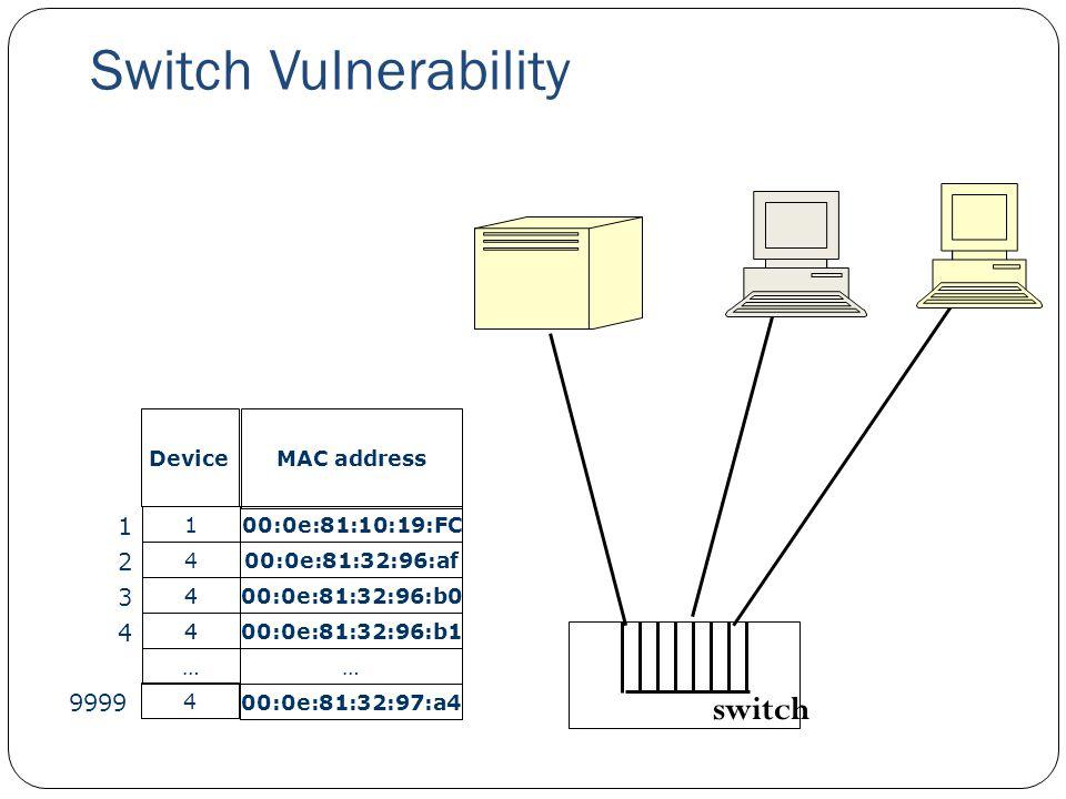 Switch Vulnerability switch 1 2 3 4 9999 Device MAC address 1