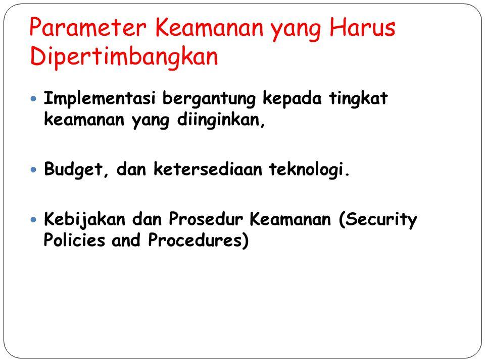 Parameter Keamanan yang Harus Dipertimbangkan
