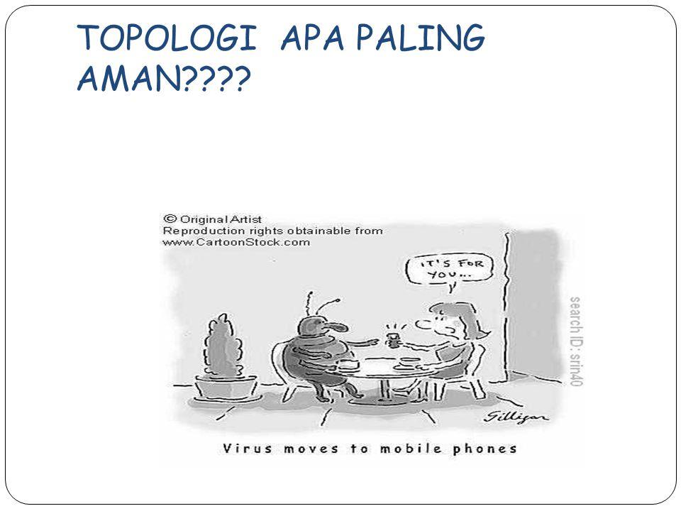 TOPOLOGI APA PALING AMAN
