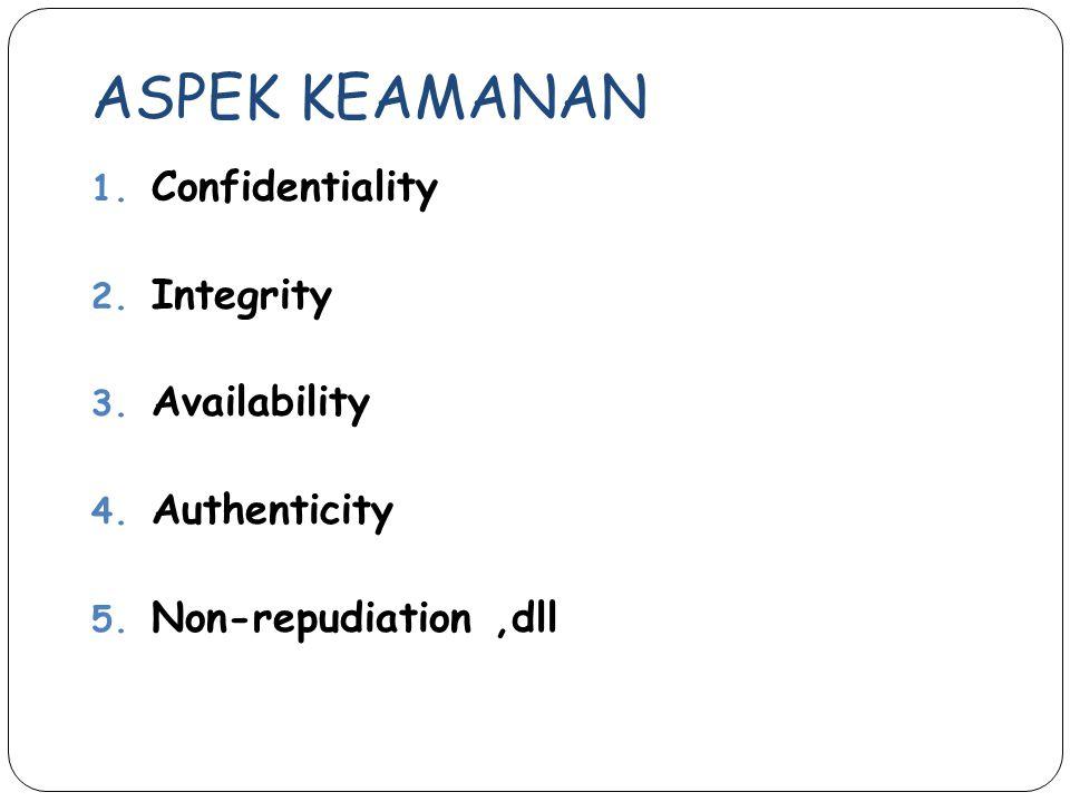 ASPEK KEAMANAN Confidentiality Integrity Availability Authenticity