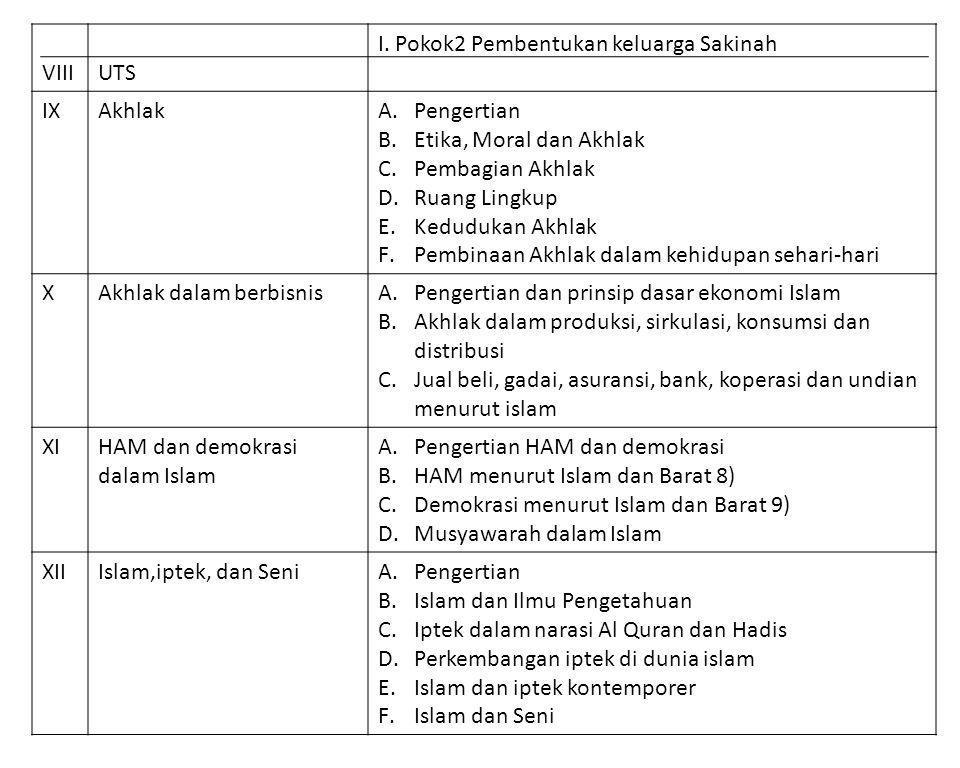 VIII UTS. I. Pokok2 Pembentukan keluarga Sakinah. IX. Akhlak. Pengertian. Etika, Moral dan Akhlak.