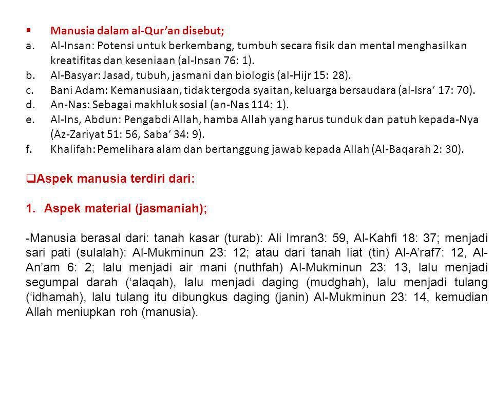 Manusia dalam al-Qur'an disebut;