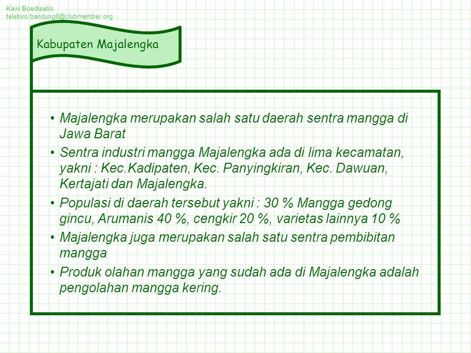 Majalengka merupakan salah satu daerah sentra mangga di Jawa Barat