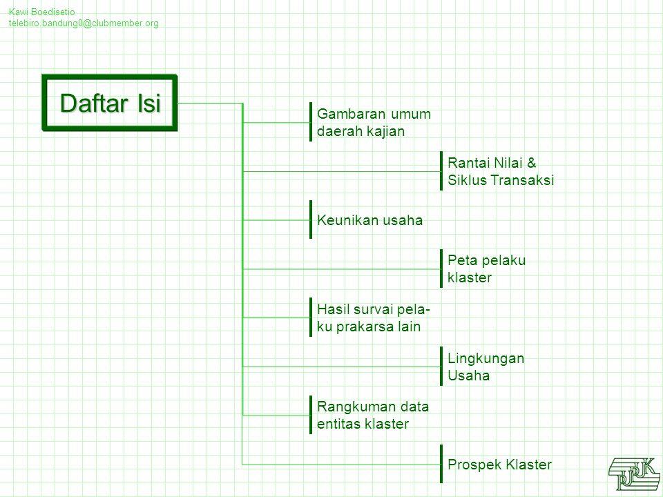 Daftar Isi Gambaran umum daerah kajian Rantai Nilai & Siklus Transaksi
