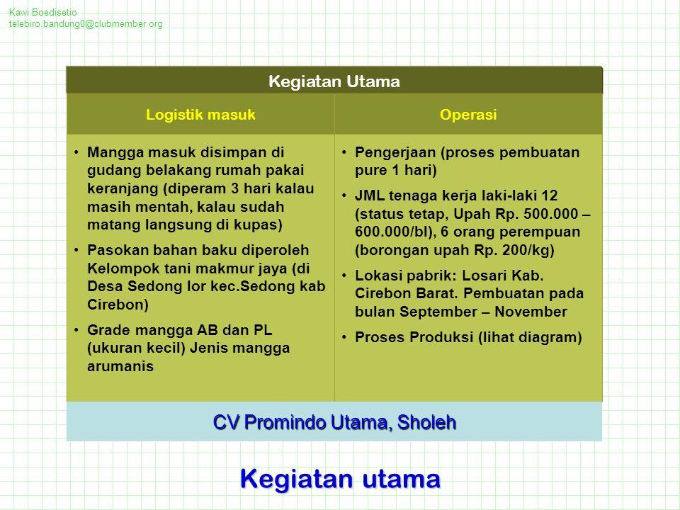 CV Promindo Utama, Sholeh