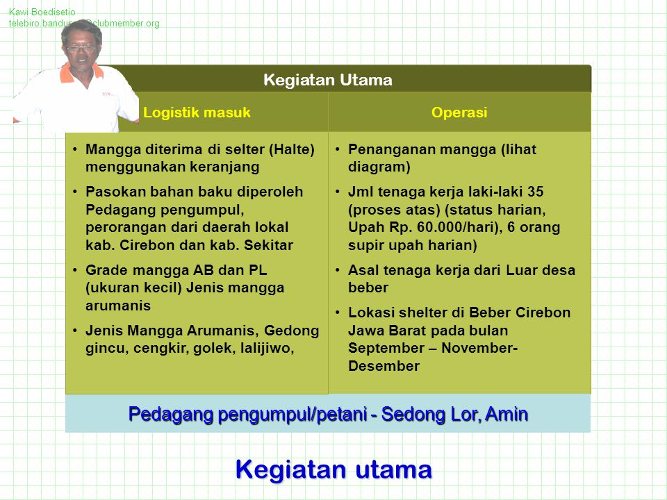 Pedagang pengumpul/petani - Sedong Lor, Amin