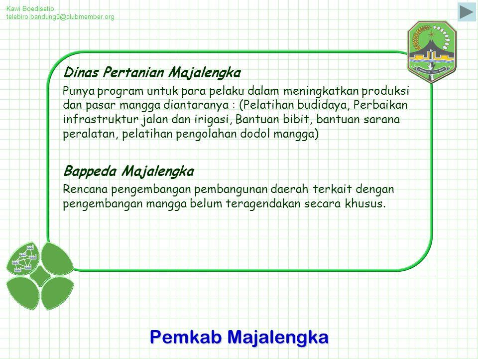 Pemkab Majalengka Dinas Pertanian Majalengka Bappeda Majalengka
